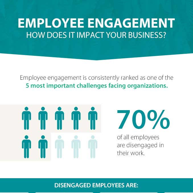 employee engagement-bos-fern Challenges facing Organizations