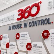 360 Workspace Services