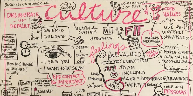 From Core Values to Valued Culture Event Image